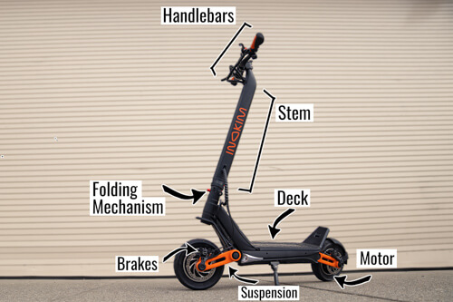 Labeled diagram of electric scooter components to check before riding